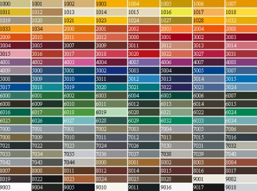 Ral Farben Ubersicht Lackprofi24 0